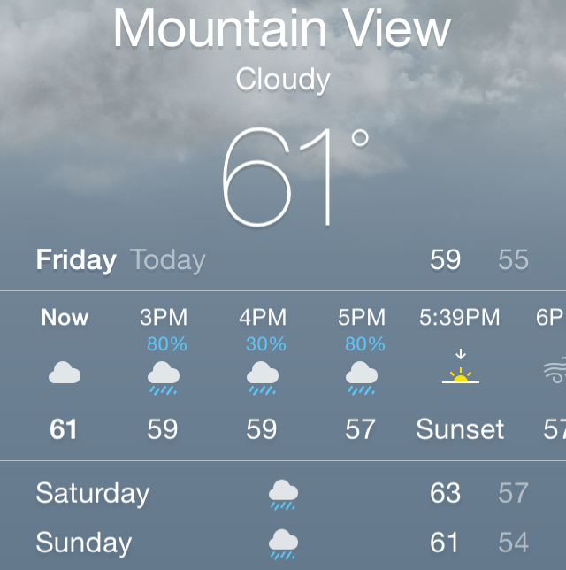 Mountain View Weather